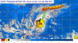 The forecast for Typhoon Ruby at the time